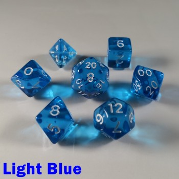 Bescon Miniature Translucent Light Blue